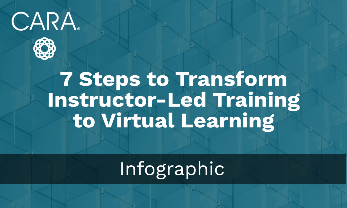 Infographic 7 Steps to Transform Instructor-Led Training to Virtual Learning