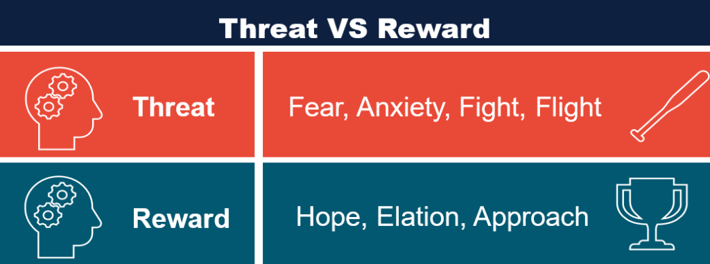 Threat VS Reward